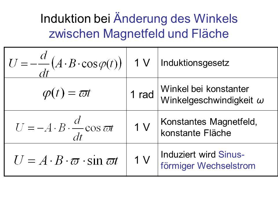 Induktion bei Änderung des Winkels zwischen Magnetfeld und Fläche
