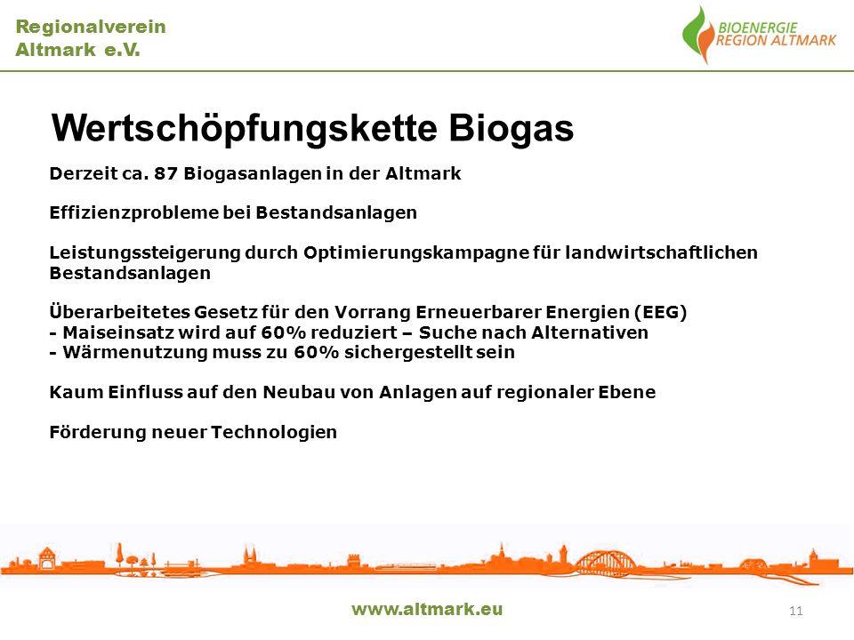 Wertschöpfungskette Biogas
