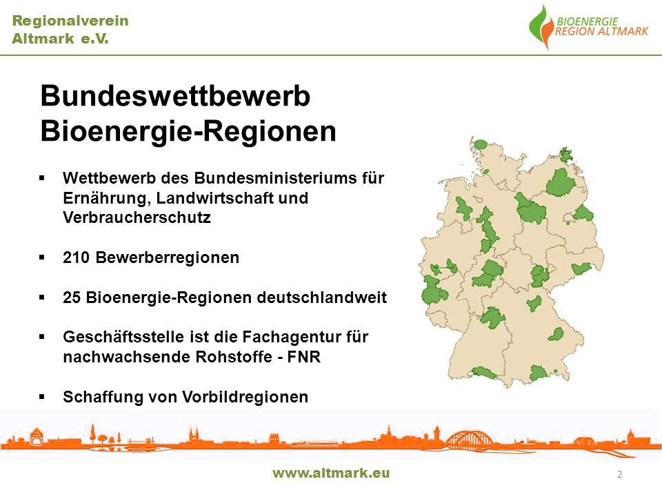 Bundeswettbewerb Bioenergie-Regionen