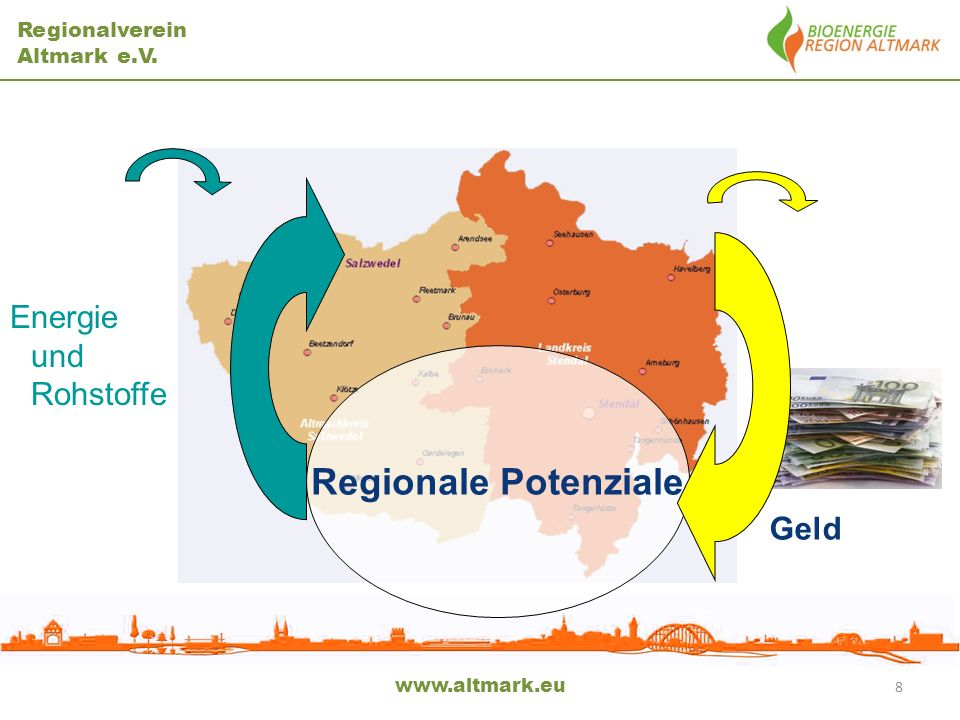 Energie und Rohstoffe Regionale Potenziale Geld www.altmark.eu