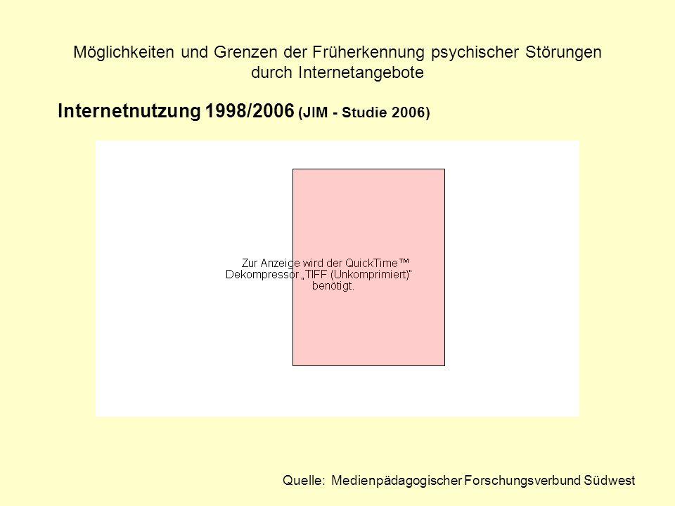 Internetnutzung 1998/2006 (JIM - Studie 2006)
