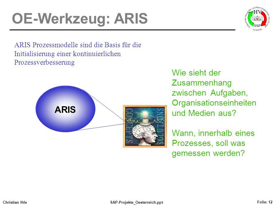 OE-Werkzeug: ARIS ARIS Wie sieht der Zusammenhang zwischen Aufgaben,
