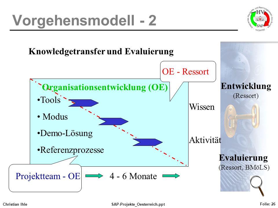 Organisationsentwicklung (OE)