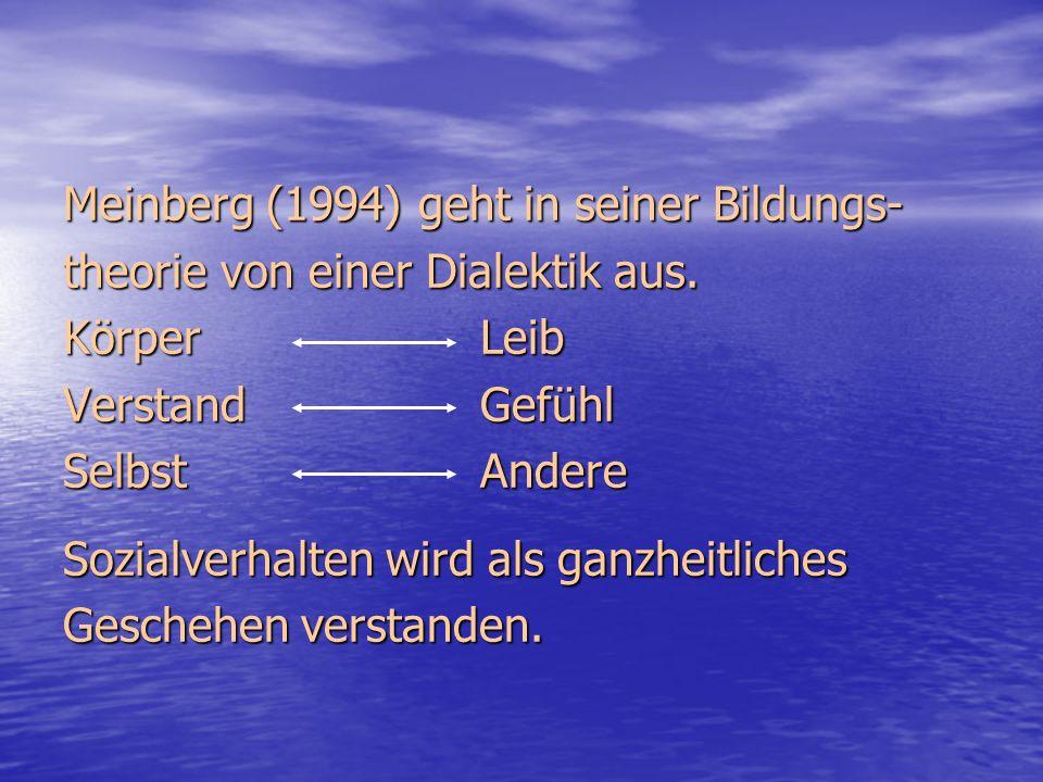 Meinberg (1994) geht in seiner Bildungs-