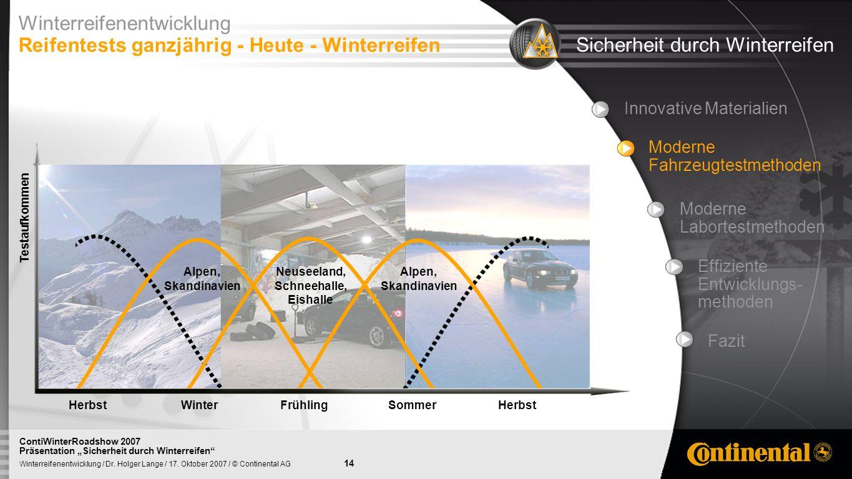 Winterreifenentwicklung Reifentests ganzjährig - Heute - Winterreifen