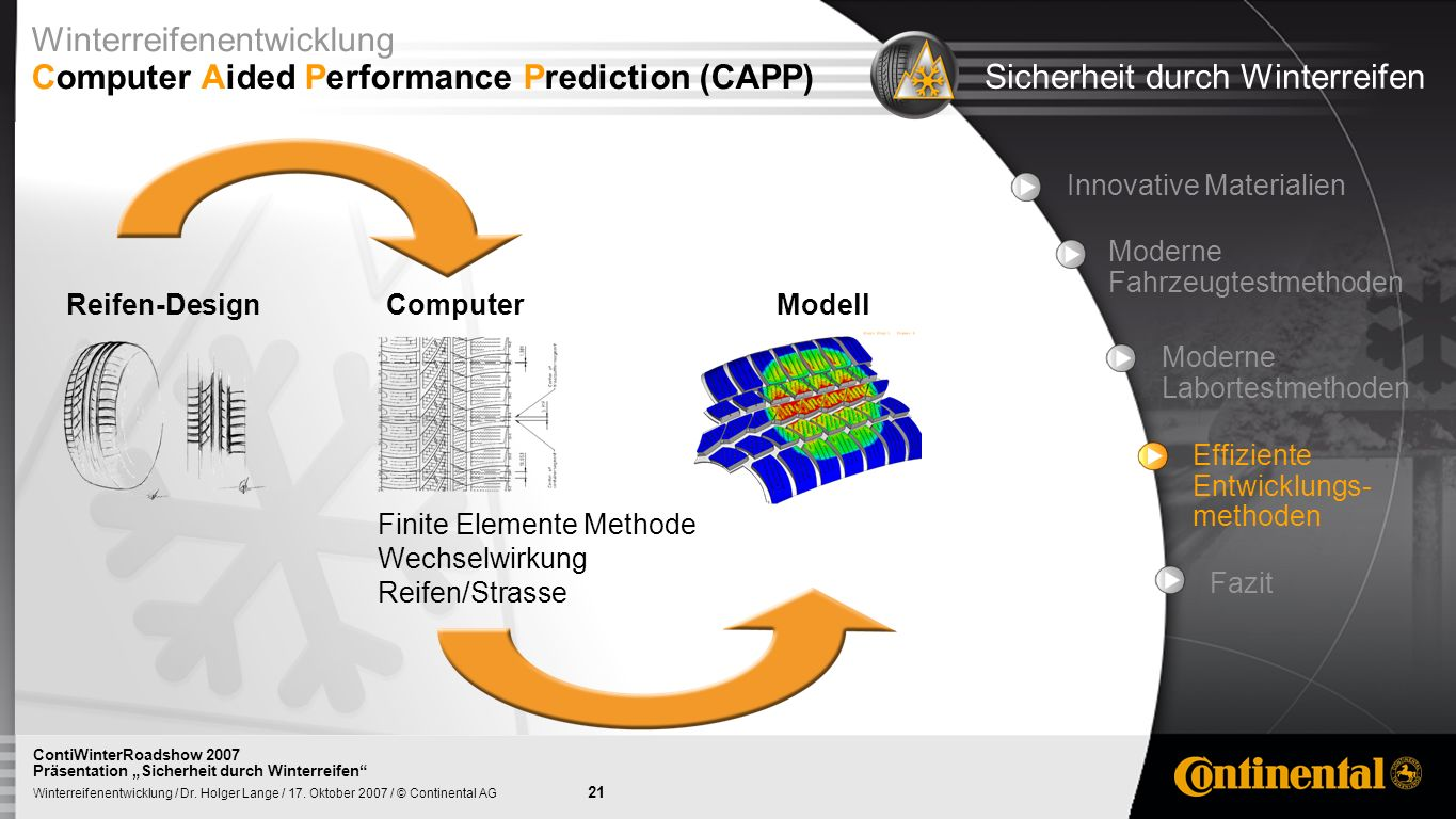 Winterreifenentwicklung Computer Aided Performance Prediction (CAPP)
