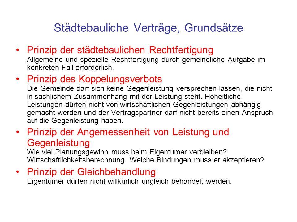 Städtebauliche Verträge, Grundsätze