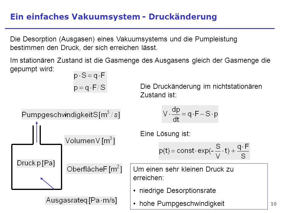 Ein einfaches Vakuumsystem - Druckänderung