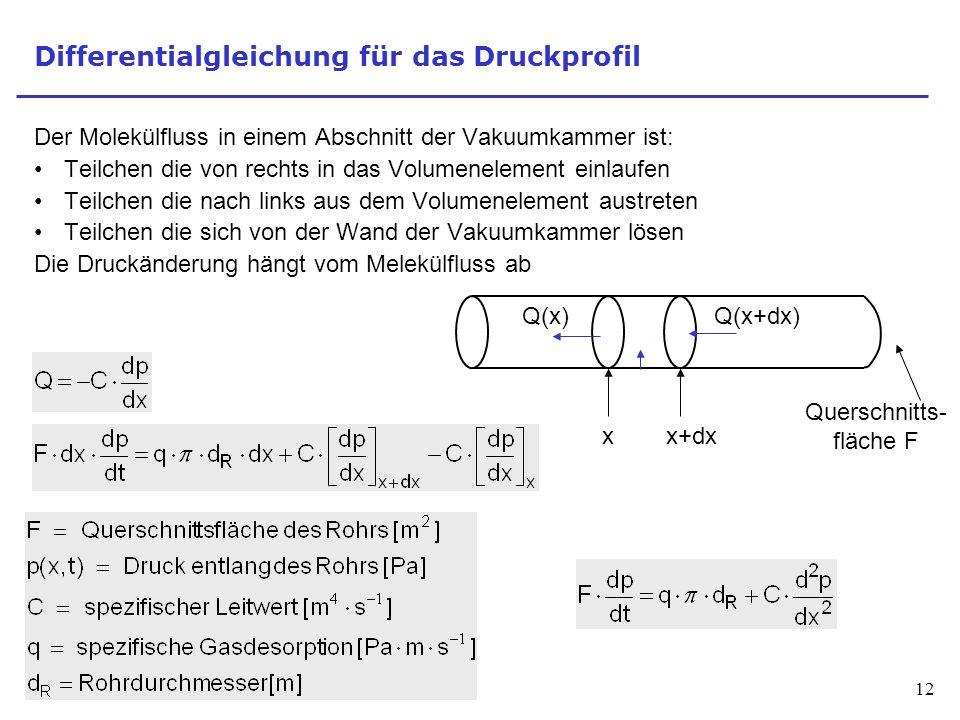 Differentialgleichung für das Druckprofil