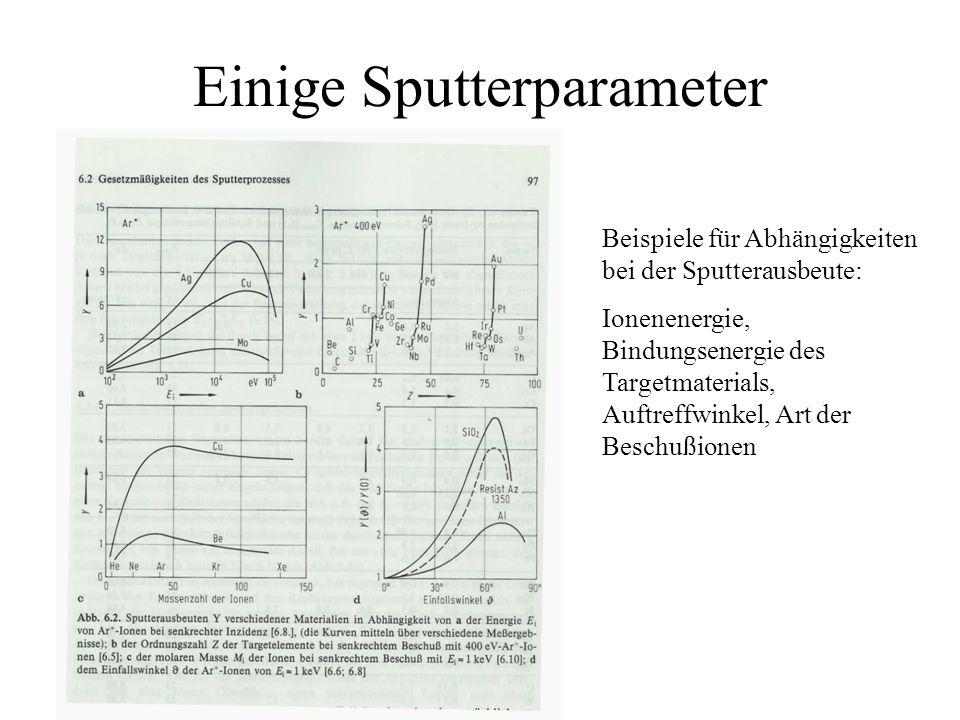 Einige Sputterparameter