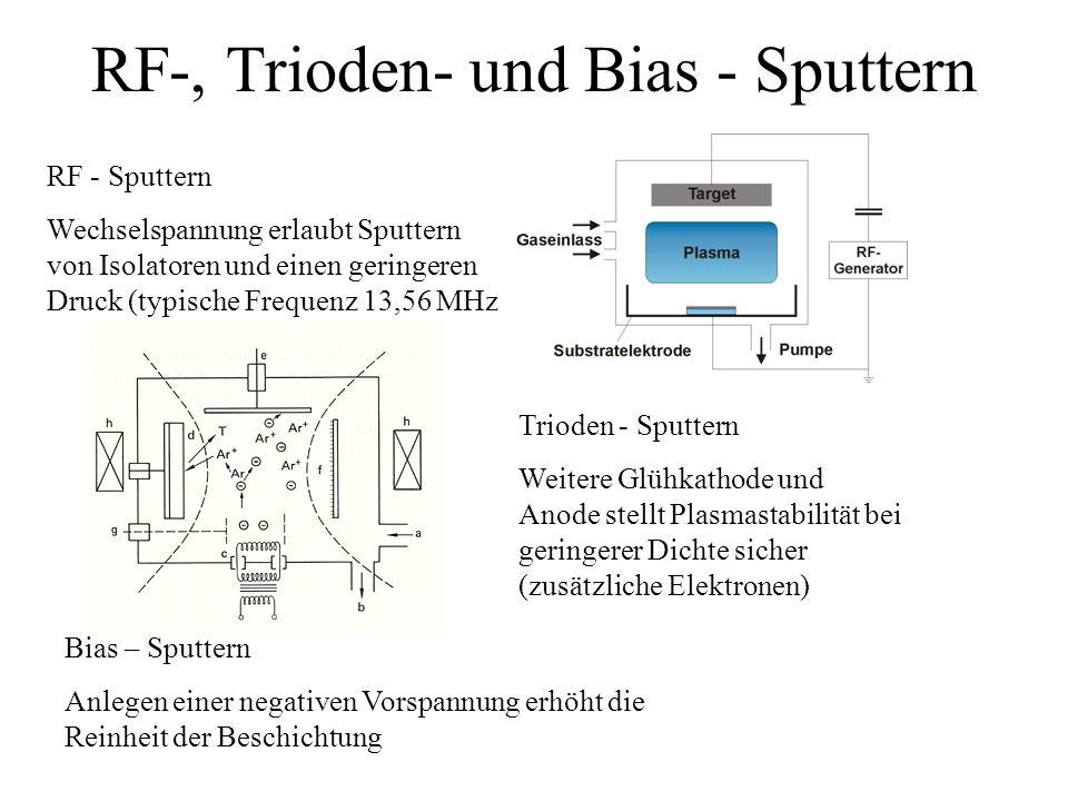 RF-, Trioden- und Bias - Sputtern