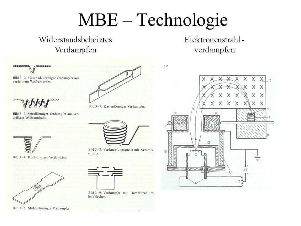MBE – Technologie Widerstandsbeheiztes Verdampfen