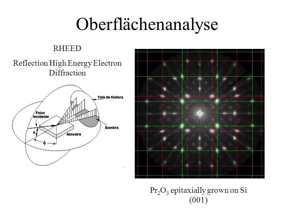 Oberflächenanalyse RHEED Reflection High Energy Electron Diffraction