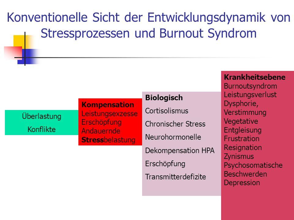 Konventionelle Sicht der Entwicklungsdynamik von Stressprozessen und Burnout Syndrom