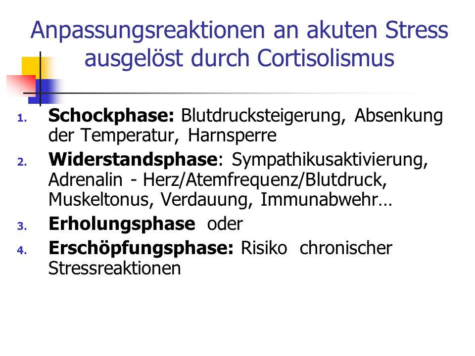 Anpassungsreaktionen an akuten Stress ausgelöst durch Cortisolismus