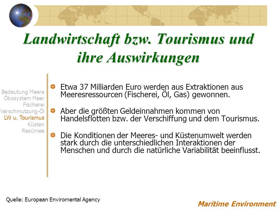 Landwirtschaft bzw. Tourismus und ihre Auswirkungen