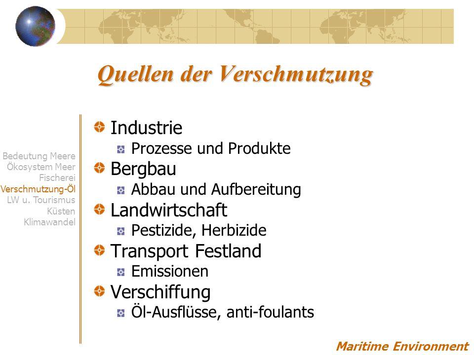 Quellen der Verschmutzung