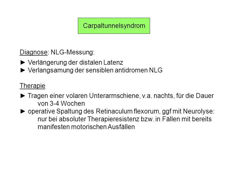 CarpaltunnelsyndromDiagnose: NLG-Messung: ► Verlängerung der distalen Latenz. ► Verlangsamung der sensiblen antidromen NLG.