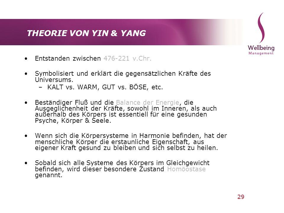 THEORIE VON YIN & YANG Entstanden zwischen 476-221 v.Chr.