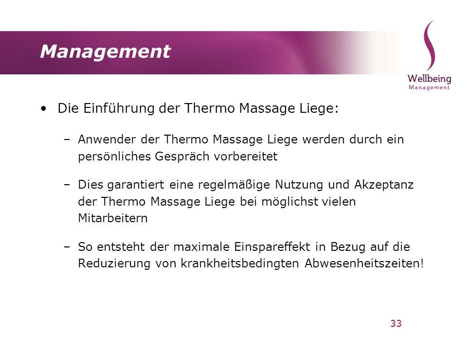 Management Die Einführung der Thermo Massage Liege: