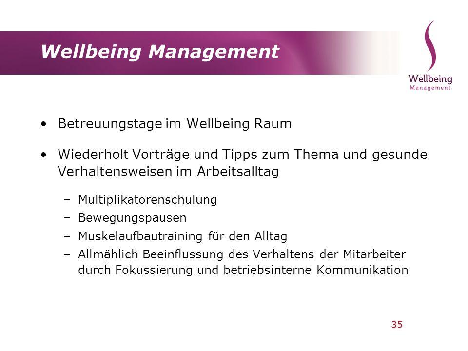 Wellbeing Management Betreuungstage im Wellbeing Raum