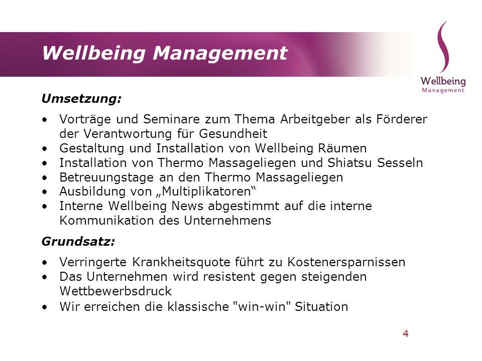 Wellbeing Management Umsetzung: