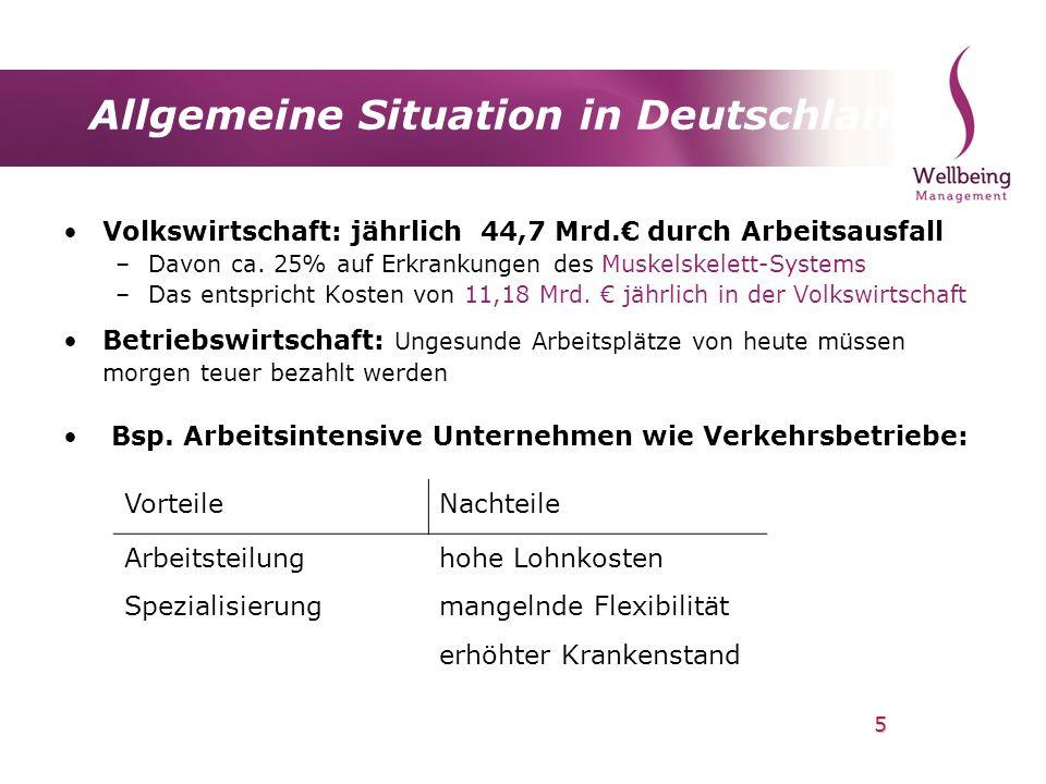 Allgemeine Situation in Deutschland