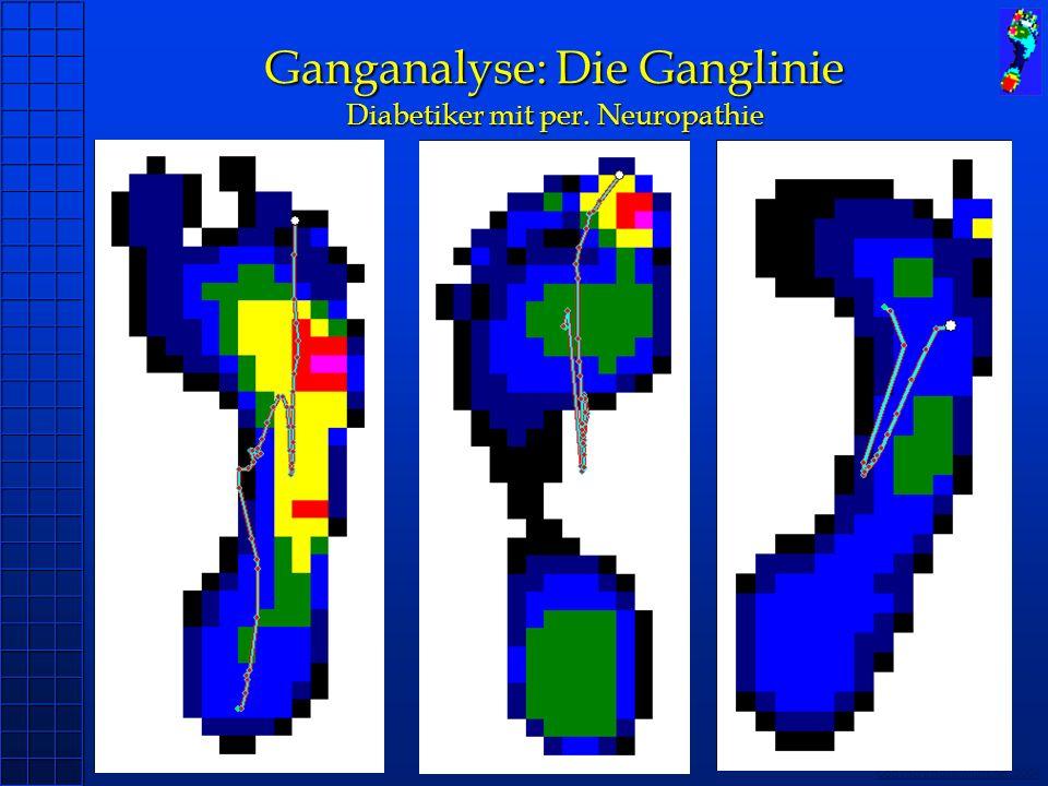 Ganganalyse: Die Ganglinie Diabetiker mit per. Neuropathie