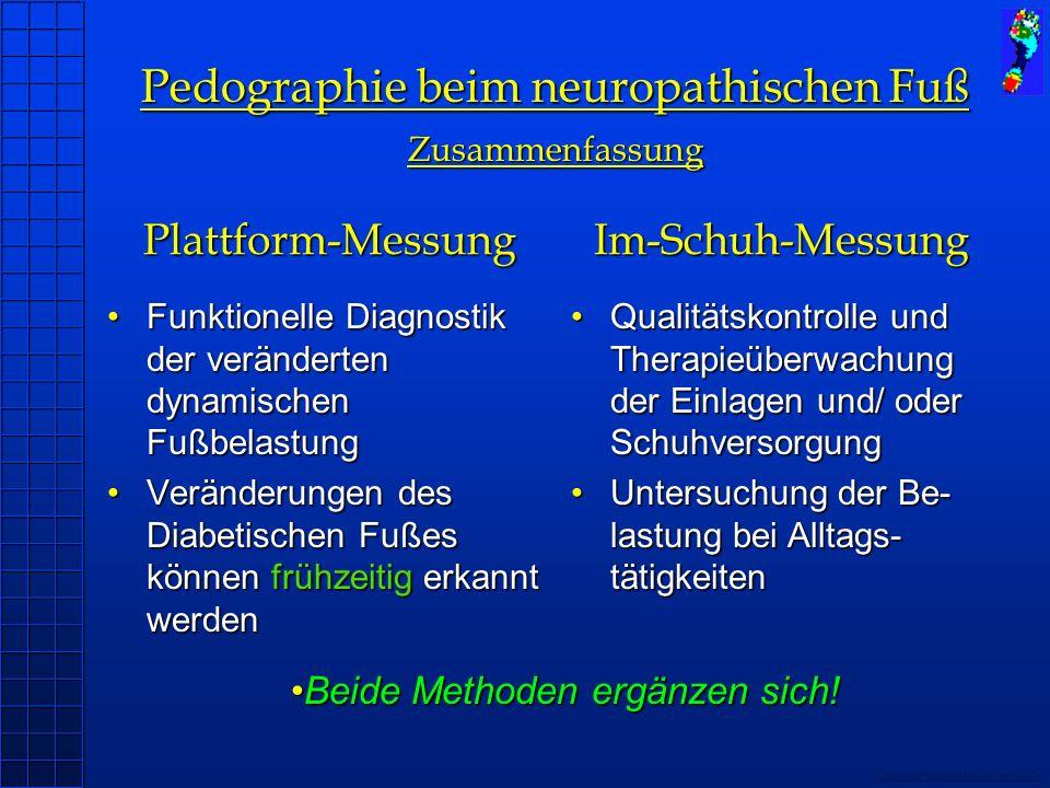 Plattform-Messung Im-Schuh-Messung