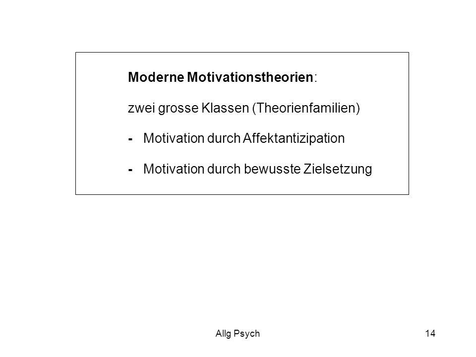 Moderne Motivationstheorien: zwei grosse Klassen (Theorienfamilien)