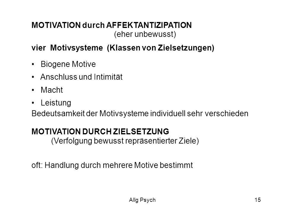 MOTIVATION durch AFFEKTANTIZIPATION (eher unbewusst)