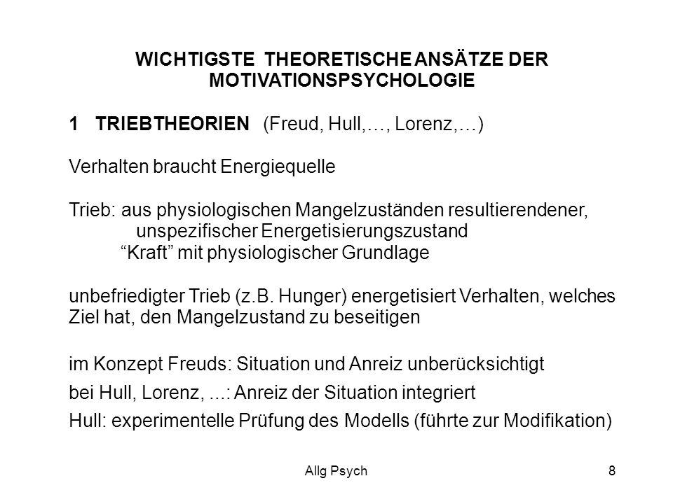 WICHTIGSTE THEORETISCHE ANSÄTZE DER MOTIVATIONSPSYCHOLOGIE