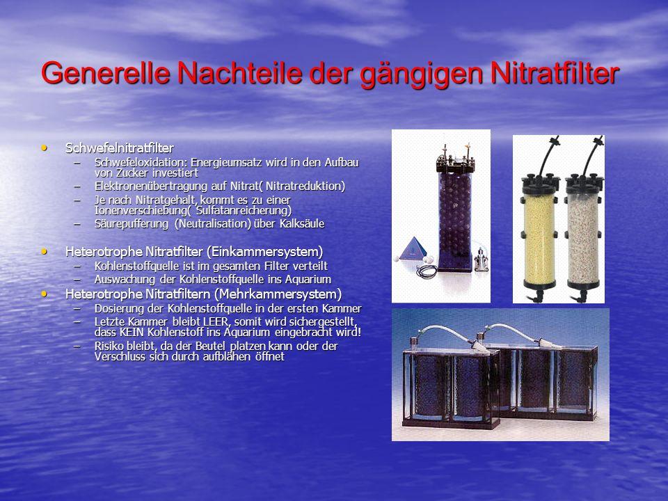 Generelle Nachteile der gängigen Nitratfilter