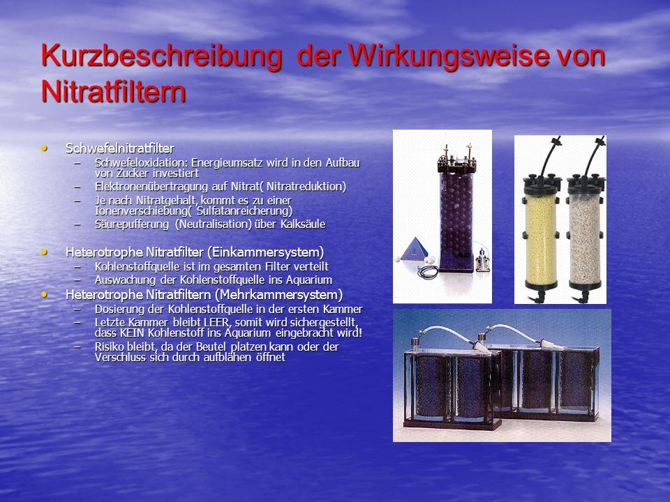 Kurzbeschreibung der Wirkungsweise von Nitratfiltern