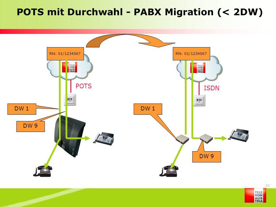 POTS mit Durchwahl - PABX Migration (< 2DW)