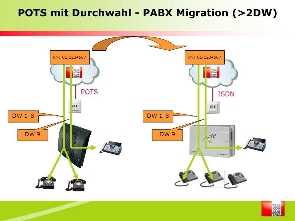 POTS mit Durchwahl - PABX Migration (>2DW)