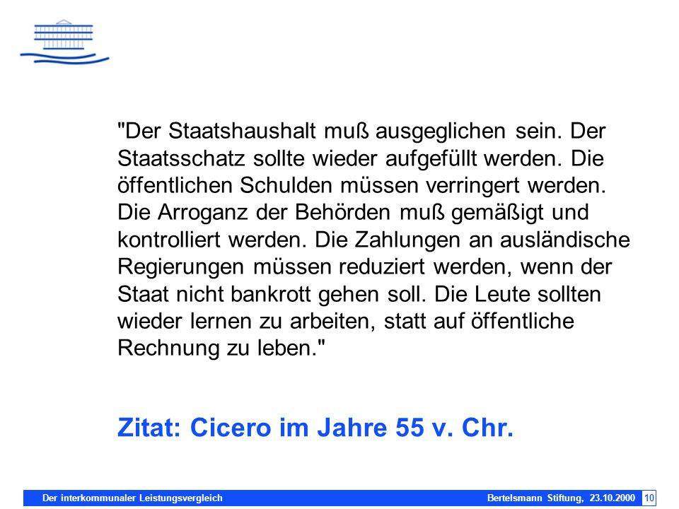 Zitat: Cicero im Jahre 55 v. Chr.