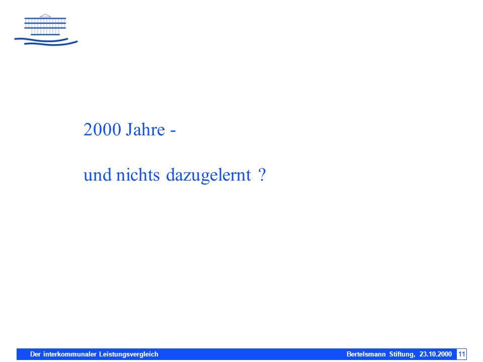 2000 Jahre - und nichts dazugelernt