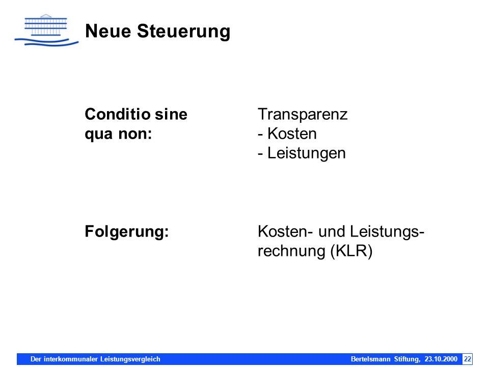 Neue Steuerung Conditio sine Transparenz qua non: - Kosten