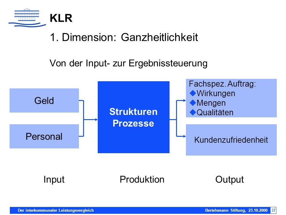 KLR 1. Dimension: Ganzheitlichkeit Von der Input- zur Ergebnissteuerung
