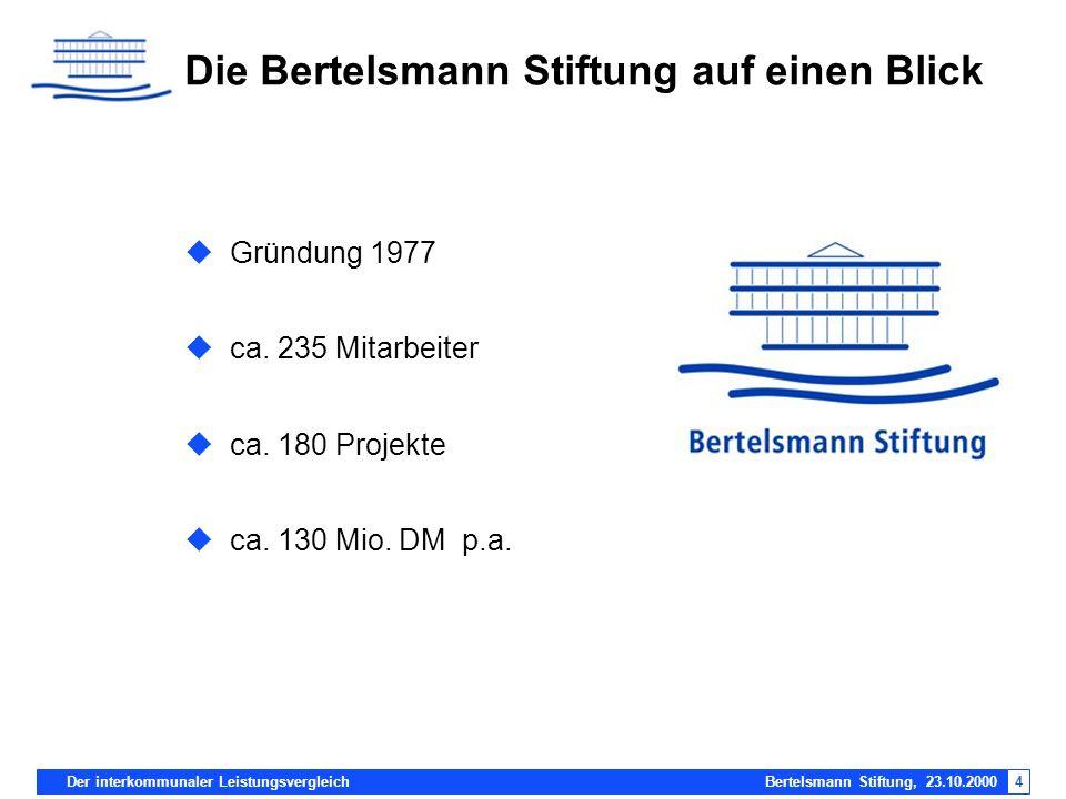 Die Bertelsmann Stiftung auf einen Blick