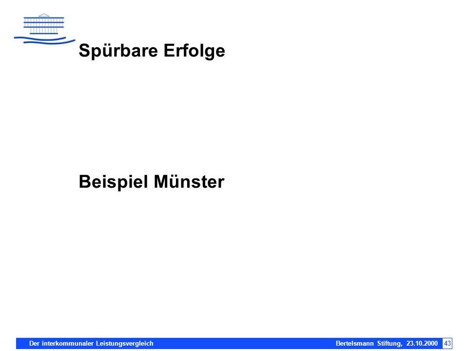 Spürbare Erfolge Beispiel Münster