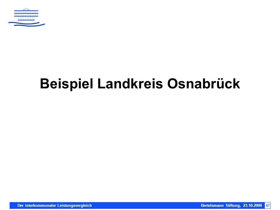 Beispiel Landkreis Osnabrück