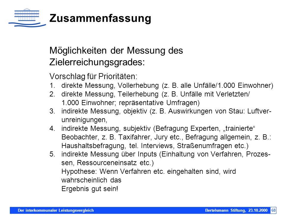 Zusammenfassung Möglichkeiten der Messung des Zielerreichungsgrades:
