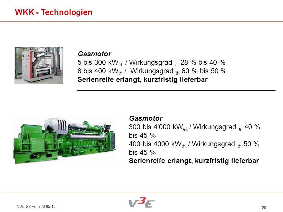 WKK - Technologien Gasmotor