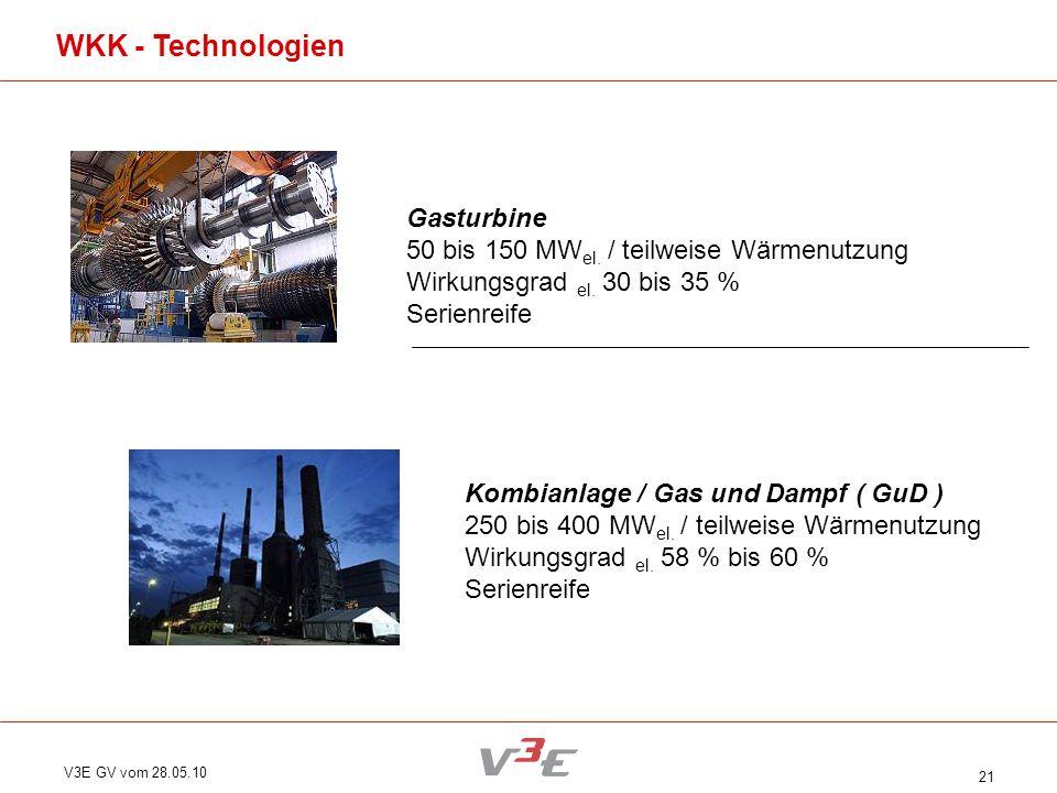 WKK - Technologien Gasturbine