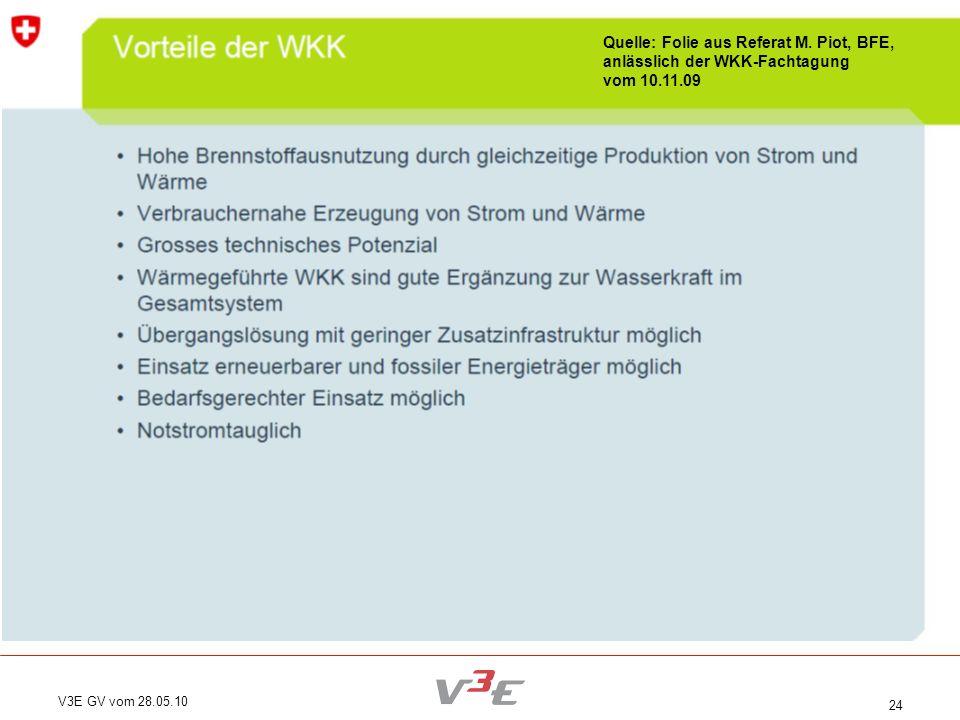 Quelle: Folie aus Referat M. Piot, BFE, anlässlich der WKK-Fachtagung