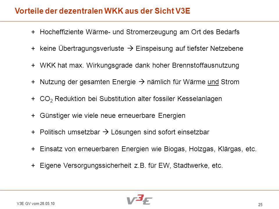 Vorteile der dezentralen WKK aus der Sicht V3E
