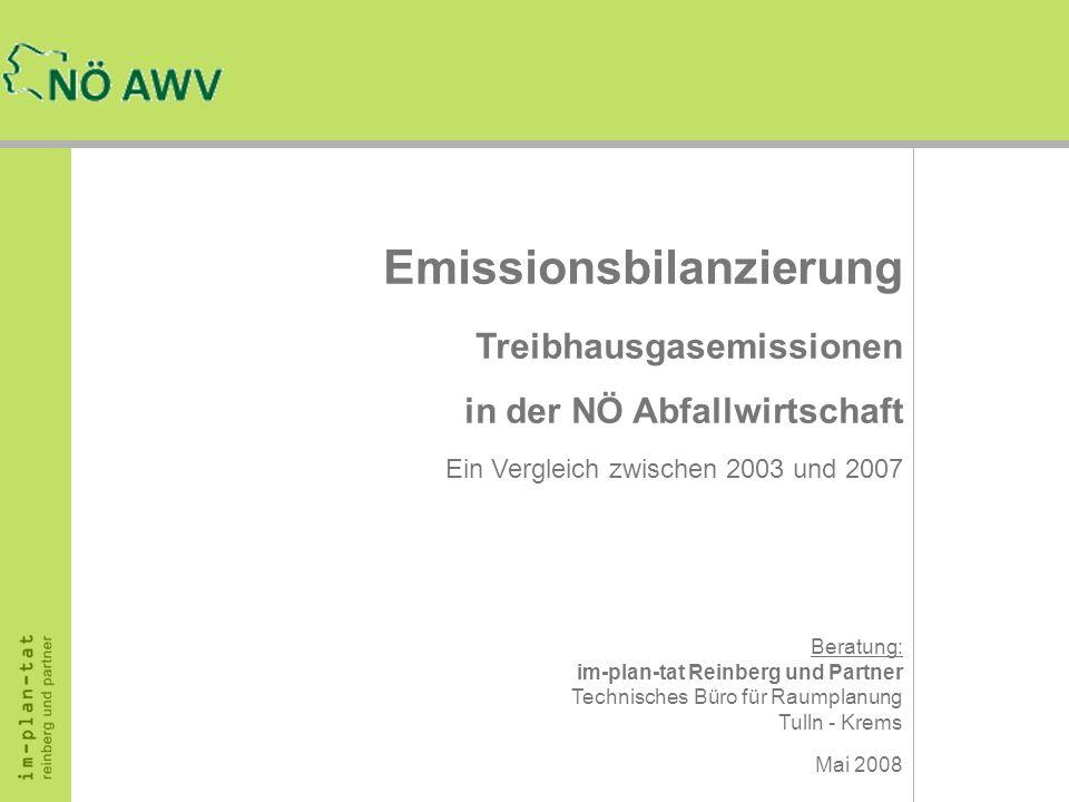 Emissionsbilanzierung