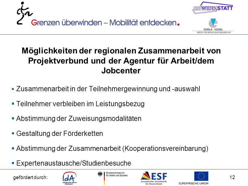 Möglichkeiten der regionalen Zusammenarbeit von Projektverbund und der Agentur für Arbeit/dem Jobcenter
